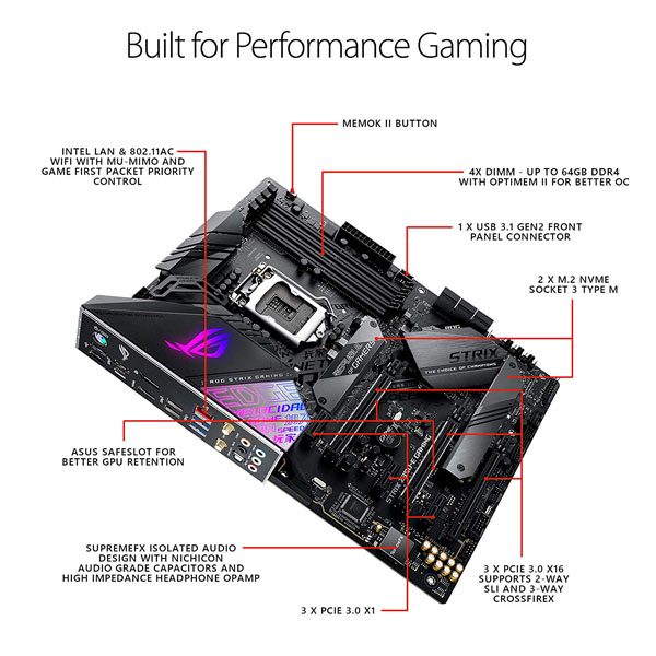 Asus ROG Strix Z390-E Gaming build for gaming